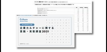 企業カルチャーに関する調査2021(広報・人事担当社別クロス集計)